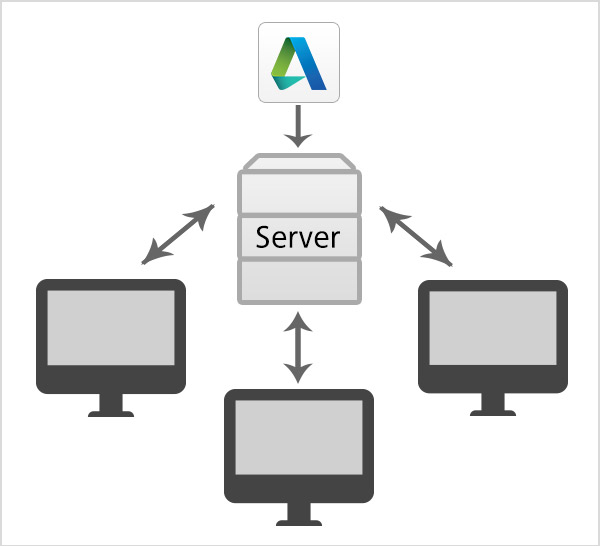 AutodeskNetworkLicense